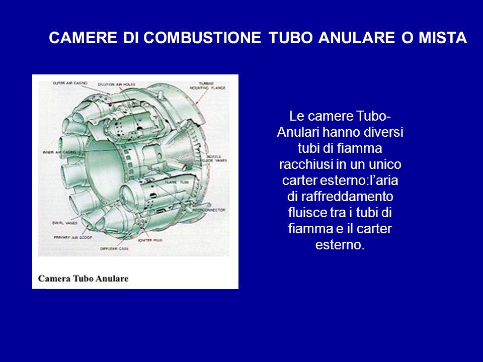 Le camere Tubo- Anulari hanno diversi tubi di fiamma racchiusi in un unico carter esterno:laria di raffreddamento fluisce tra i tubi di fiamma e il ca