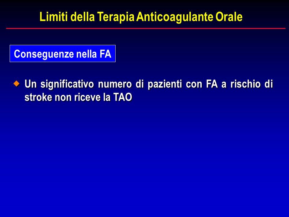 Limiti della Terapia Anticoagulante Orale Un significativo numero di pazienti con FA a rischio di stroke non riceve la TAO Conseguenze nella FA