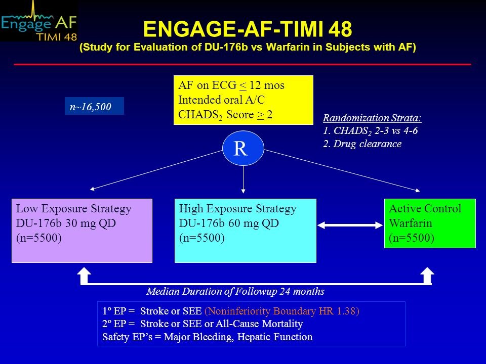 ENGAGE-AF-TIMI 48 (Study for Evaluation of DU-176b vs Warfarin in Subjects with AF) Low Exposure Strategy DU-176b 30 mg QD (n=5500) Active Control War