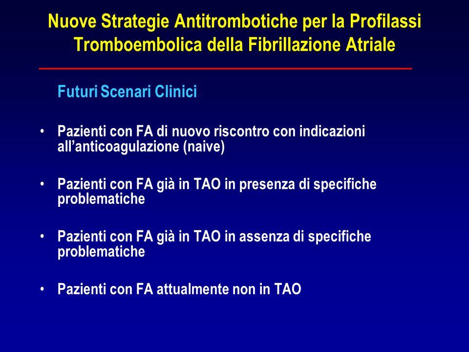 Nuove Strategie Antitrombotiche per la Profilassi Tromboembolica della Fibrillazione Atriale Futuri Scenari Clinici Pazienti con FA di nuovo riscontro