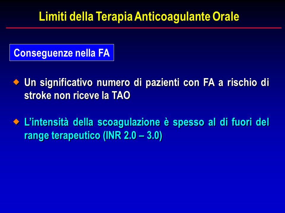 Limiti della Terapia Anticoagulante Orale Un significativo numero di pazienti con FA a rischio di stroke non riceve la TAO Lintensità della scoagulazi