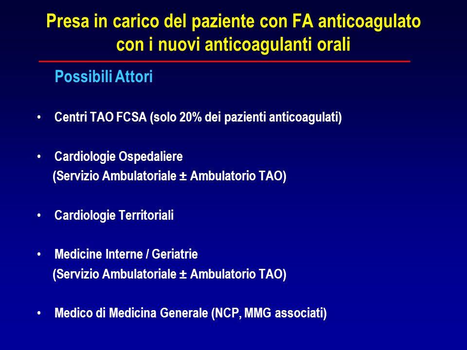 Presa in carico del paziente con FA anticoagulato con i nuovi anticoagulanti orali Possibili Attori Centri TAO FCSA (solo 20% dei pazienti anticoagula