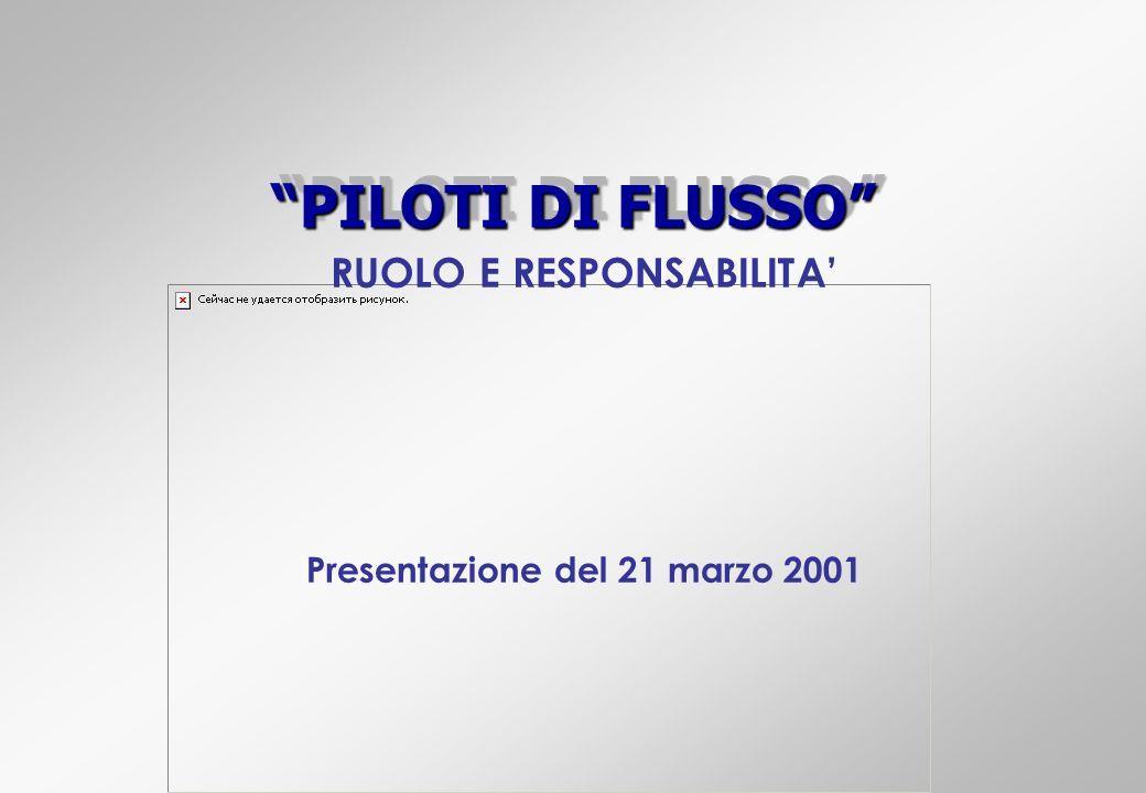 PILOTI DI FLUSSO RUOLO E RESPONSABILITA Presentazione del 21 marzo 2001