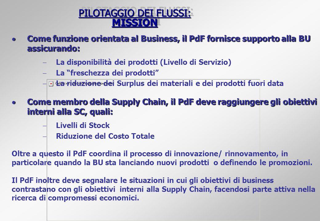 PILOTAGGIO DEI FLUSSI: MISSION Come funzione orientata al Business, il PdF fornisce supporto alla BU assicurando: Come funzione orientata al Business,