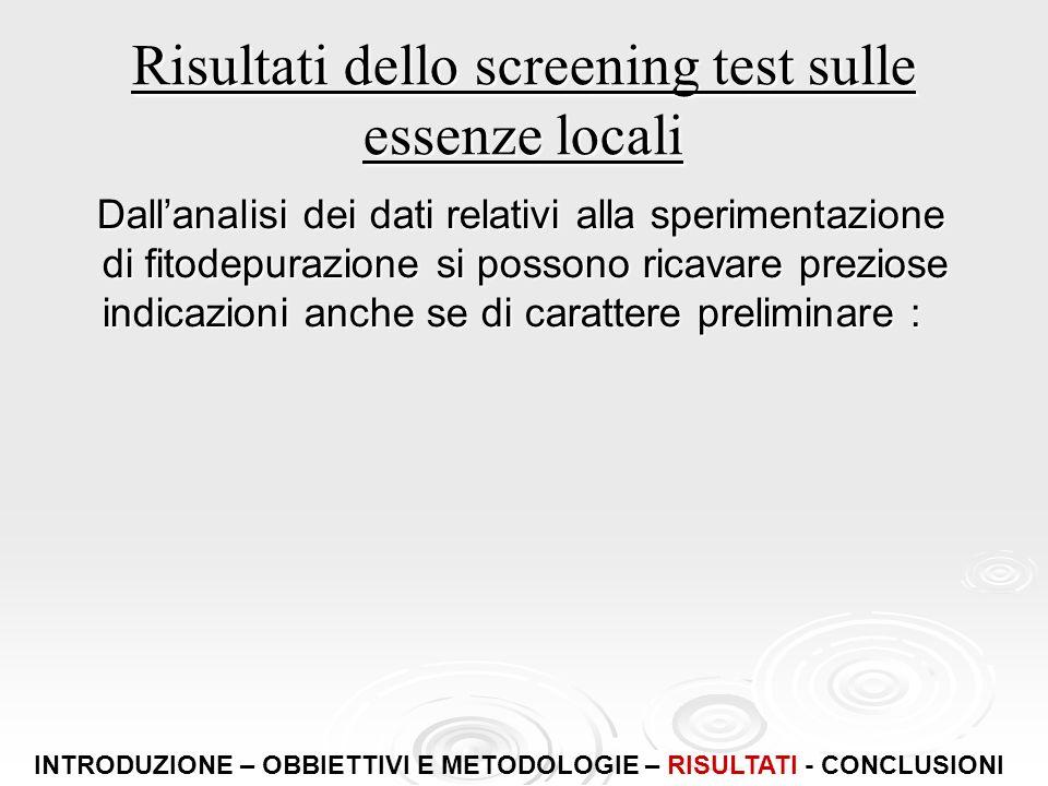 Risultati dello screening test sulle essenze locali Dallanalisi dei dati relativi alla sperimentazione di fitodepurazione si possono ricavare preziose