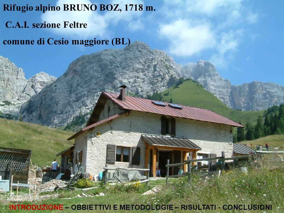 Rifugio alpino BRUNO BOZ, 1718 m. C.A.I. sezione Feltre comune di Cesio maggiore (BL) INTRODUZIONE – OBBIETTIVI E METODOLOGIE – RISULTATI - CONCLUSION
