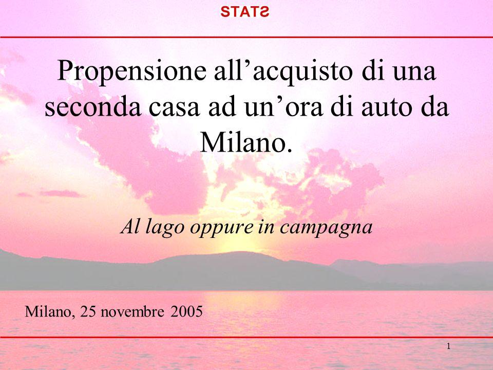 1 Propensione allacquisto di una seconda casa ad unora di auto da Milano.
