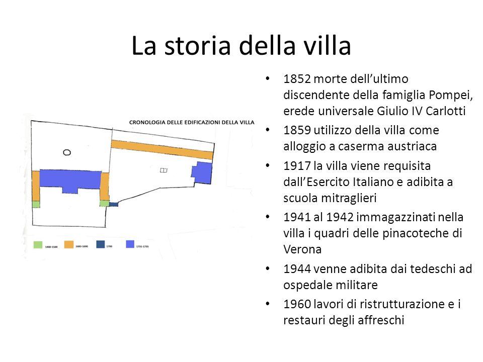 La storia della villa 1852 morte dellultimo discendente della famiglia Pompei, erede universale Giulio IV Carlotti 1859 utilizzo della villa come allo