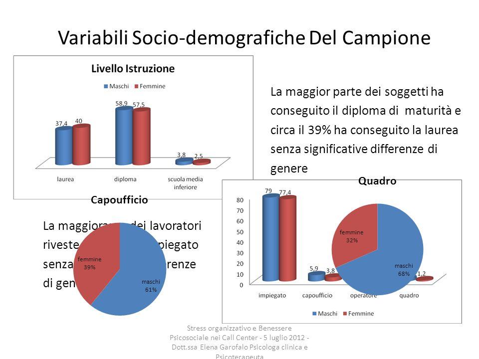 Variabili Socio-demografiche Del Campione La maggior parte dei soggetti ha conseguito il diploma di maturità e circa il 39% ha conseguito la laurea se