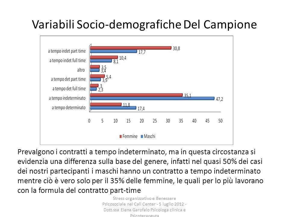 Variabili Socio-demografiche Del Campione Prevalgono i contratti a tempo indeterminato, ma in questa circostanza si evidenzia una differenza sulla bas