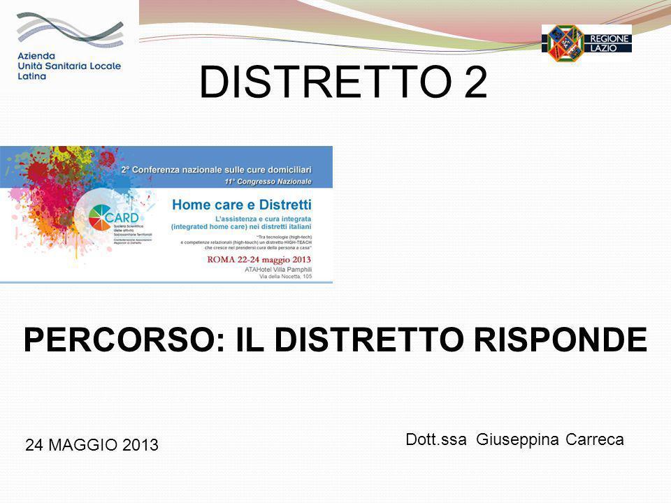 DISTRETTO 2 PERCORSO: IL DISTRETTO RISPONDE 24 MAGGIO 2013 Dott.ssa Giuseppina Carreca