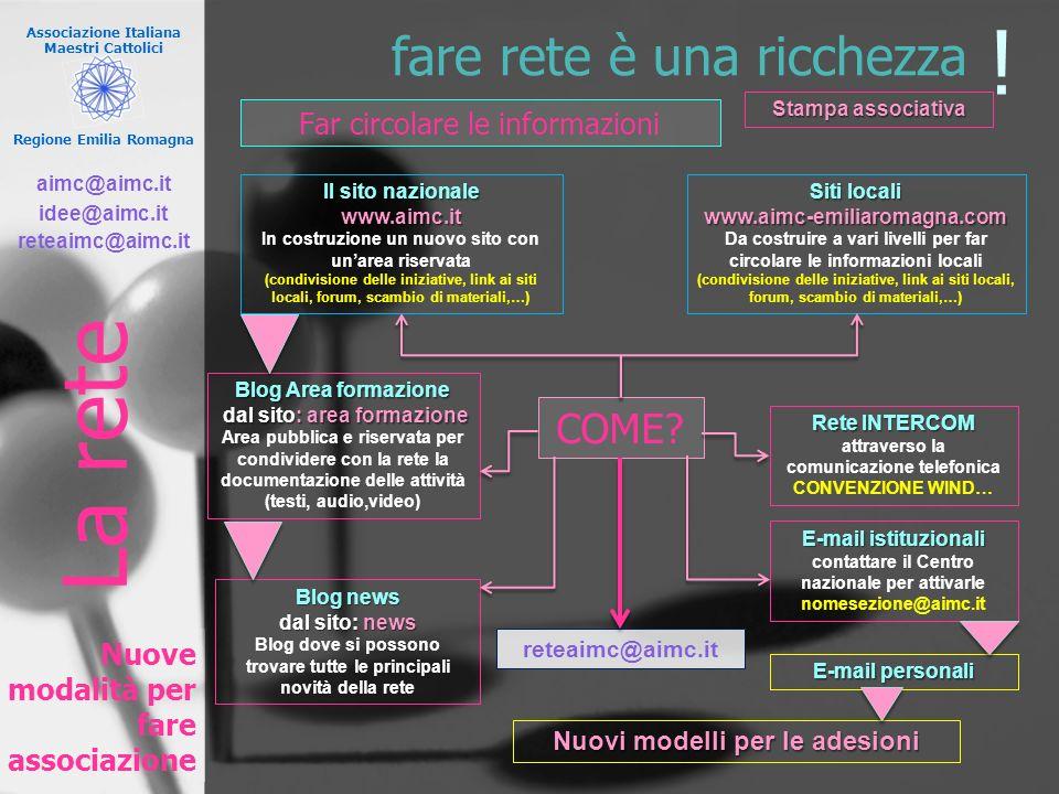 Associazione Italiana Maestri Cattolici Regione Emilia Romagna Nuove modalità per fare associazione COME? fare rete è una ricchezza ! La rete Stampa a