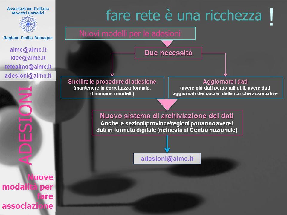 Associazione Italiana Maestri Cattolici Regione Emilia Romagna Nuove modalità per fare associazione fare rete è una ricchezza ! ADESIONI Due necessità