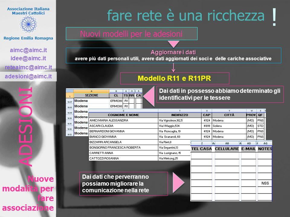 Associazione Italiana Maestri Cattolici Regione Emilia Romagna Nuove modalità per fare associazione fare rete è una ricchezza ! Nuovi modelli per le a