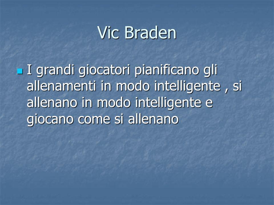 Vic Braden I grandi giocatori pianificano gli allenamenti in modo intelligente, si allenano in modo intelligente e giocano come si allenano I grandi g