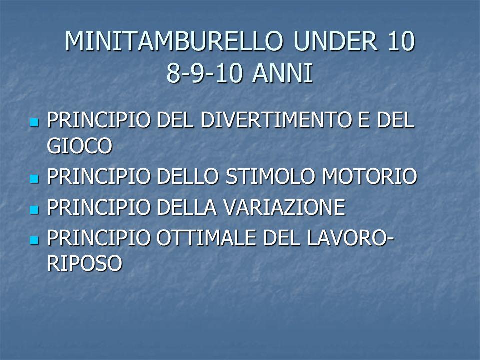 MINITAMBURELLO UNDER 10 8-9-10 ANNI PRINCIPIO DEL DIVERTIMENTO E DEL GIOCO PRINCIPIO DEL DIVERTIMENTO E DEL GIOCO PRINCIPIO DELLO STIMOLO MOTORIO PRIN
