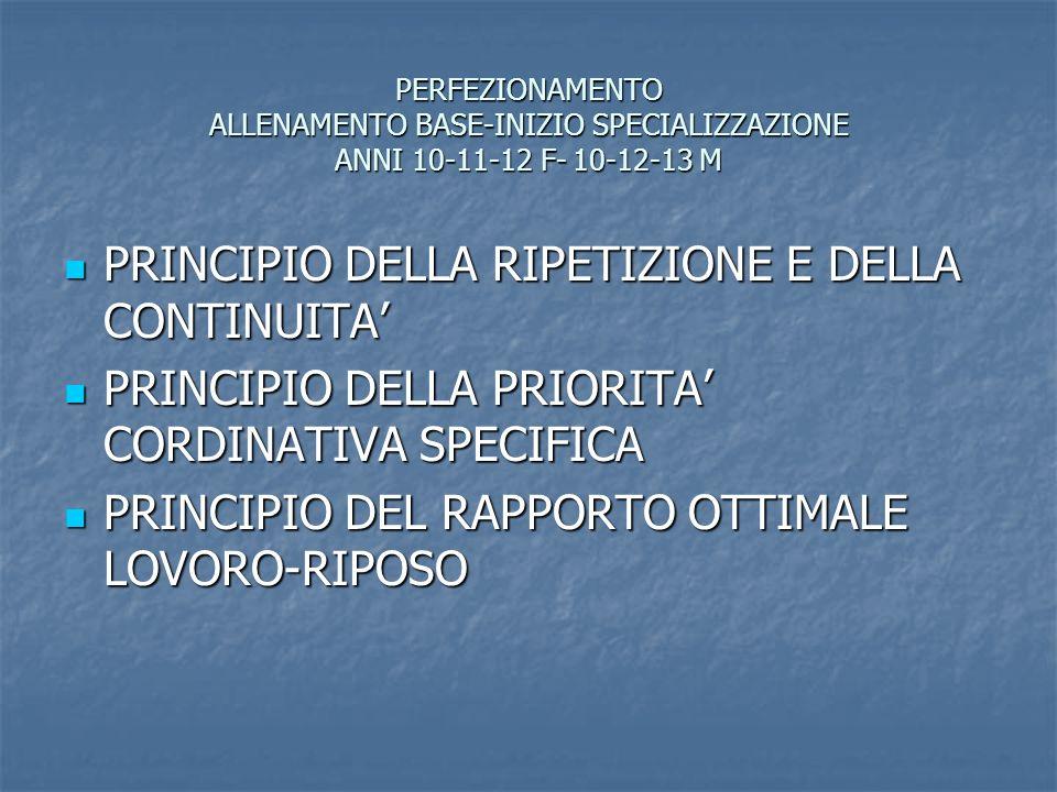 PERFEZIONAMENTO ALLENAMENTO BASE-INIZIO SPECIALIZZAZIONE ANNI 10-11-12 F- 10-12-13 M PRINCIPIO DELLA RIPETIZIONE E DELLA CONTINUITA PRINCIPIO DELLA RI