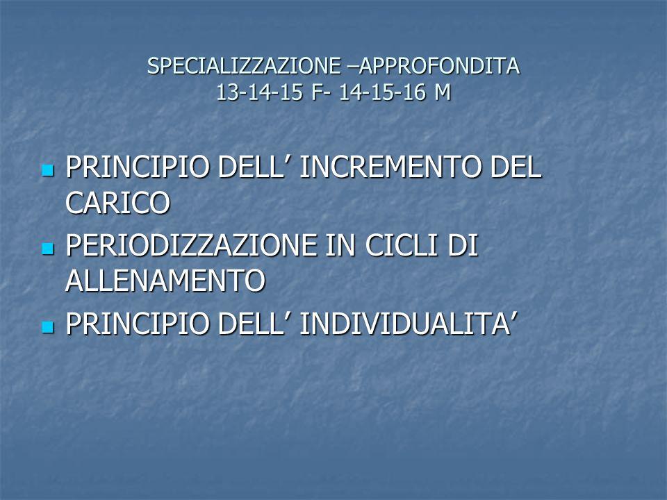 SPECIALIZZAZIONE –APPROFONDITA 13-14-15 F- 14-15-16 M PRINCIPIO DELL INCREMENTO DEL CARICO PRINCIPIO DELL INCREMENTO DEL CARICO PERIODIZZAZIONE IN CIC