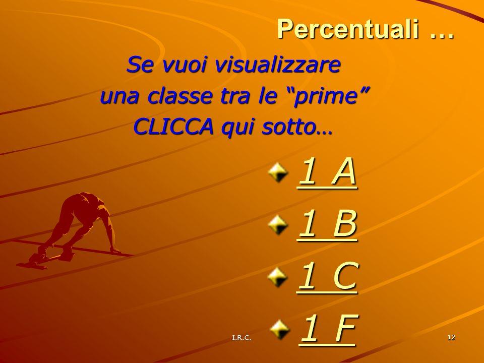 I.R.C. 12 Percentuali … Se vuoi visualizzare una classe tra le prime CLICCA qui sotto… 1 A 1 A 1 B 1 B 1 C 1 C 1 F 1 F