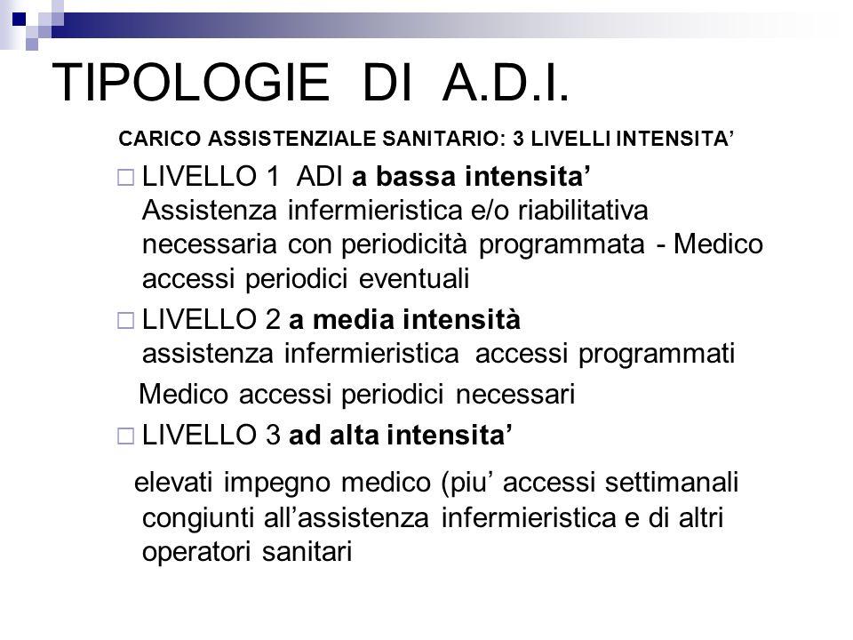 TIPOLOGIE DI A.D.I. CARICO ASSISTENZIALE SANITARIO: 3 LIVELLI INTENSITA LIVELLO 1 ADI a bassa intensita Assistenza infermieristica e/o riabilitativa n