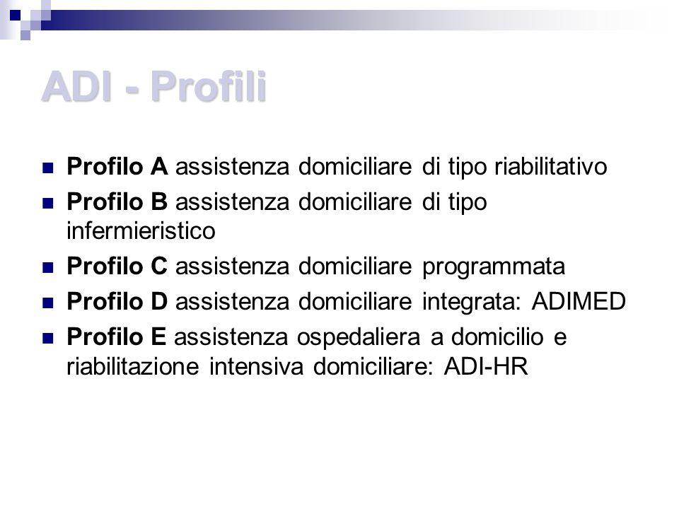 ADI - Profili Profilo A assistenza domiciliare di tipo riabilitativo Profilo B assistenza domiciliare di tipo infermieristico Profilo C assistenza dom