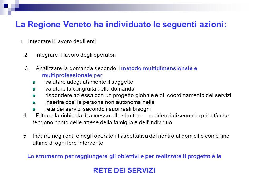 La Regione Veneto ha individuato le seguenti azioni: 1. Integrare il lavoro degli enti 2. Integrare il lavoro degli operatori 3. Analizzare la domanda