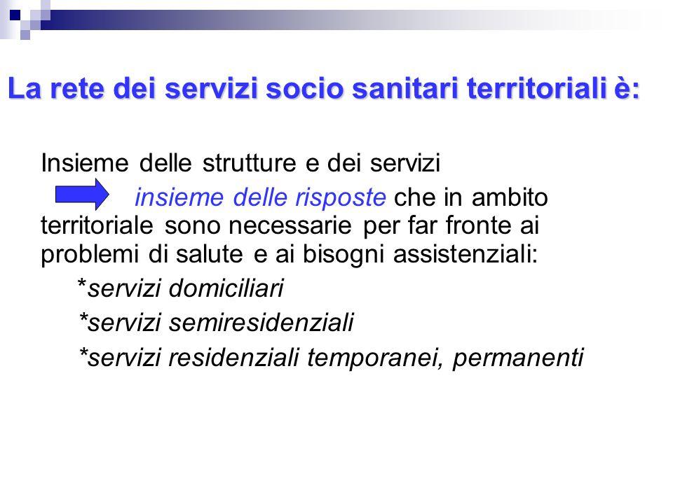 La rete dei servizi socio sanitari territoriali è: Insieme delle strutture e dei servizi insieme delle risposte che in ambito territoriale sono necess