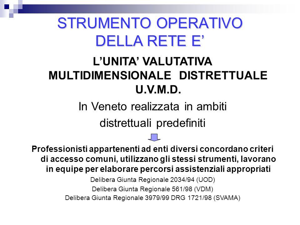 LUNITA VALUTATIVA MULTIDIMENSIONALE DISTRETTUALE U.V.M.D. In Veneto realizzata in ambiti distrettuali predefiniti Professionisti appartenenti ad enti