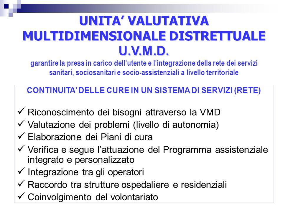 UNITA VALUTATIVA MULTIDIMENSIONALE DISTRETTUALE U.V.M.D. garantire la presa in carico dellutente e lintegrazione della rete dei servizi sanitari, soci