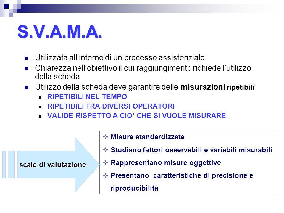 S.V.A.M.A. Utilizzata allinterno di un processo assistenziale Chiarezza nellobiettivo il cui raggiungimento richiede lutilizzo della scheda misurazion