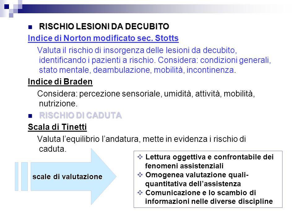 RISCHIO LESIONI DA DECUBITO RISCHIO LESIONI DA DECUBITO Indice di Norton modificato sec. Stotts Valuta il rischio di insorgenza delle lesioni da decub