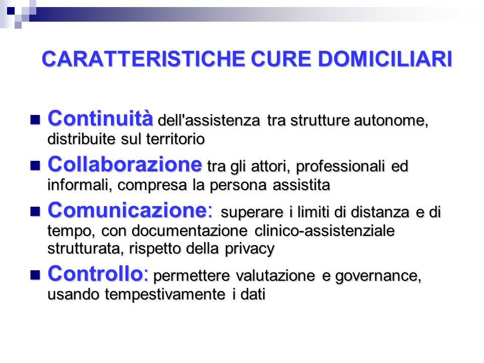 CARATTERISTICHE CURE DOMICILIARI Continuità dell'assistenza tra strutture autonome, distribuite sul territorio Continuità dell'assistenza tra struttur