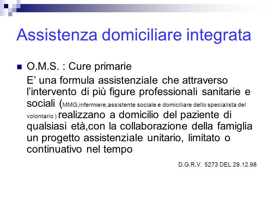 Assistenza domiciliare integrata O.M.S. : Cure primarie E una formula assistenziale che attraverso lintervento di più figure professionali sanitarie e