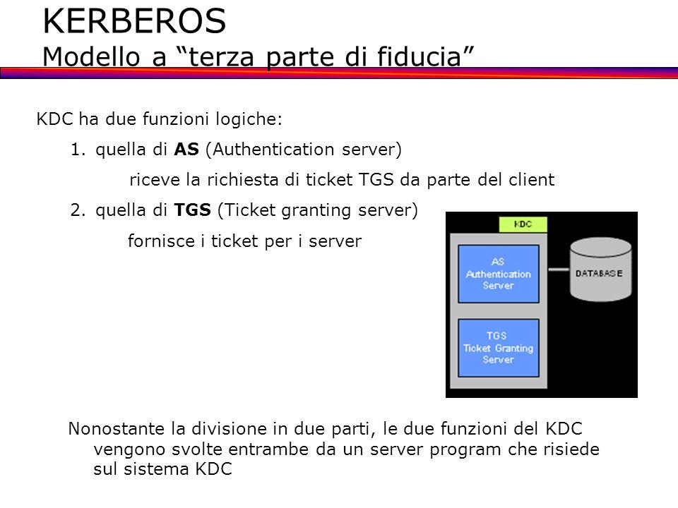 KERBEROS Modello a terza parte di fiducia KDC ha due funzioni logiche: 1.quella di AS (Authentication server) riceve la richiesta di ticket TGS da par
