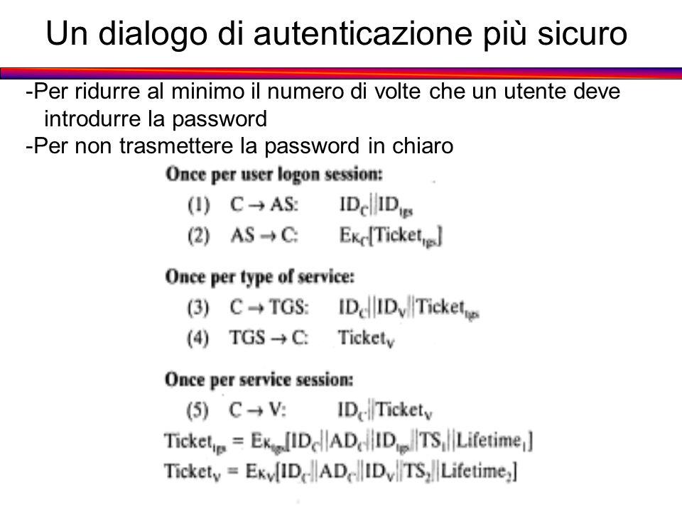 Un dialogo di autenticazione più sicuro -Per ridurre al minimo il numero di volte che un utente deve introdurre la password -Per non trasmettere la pa