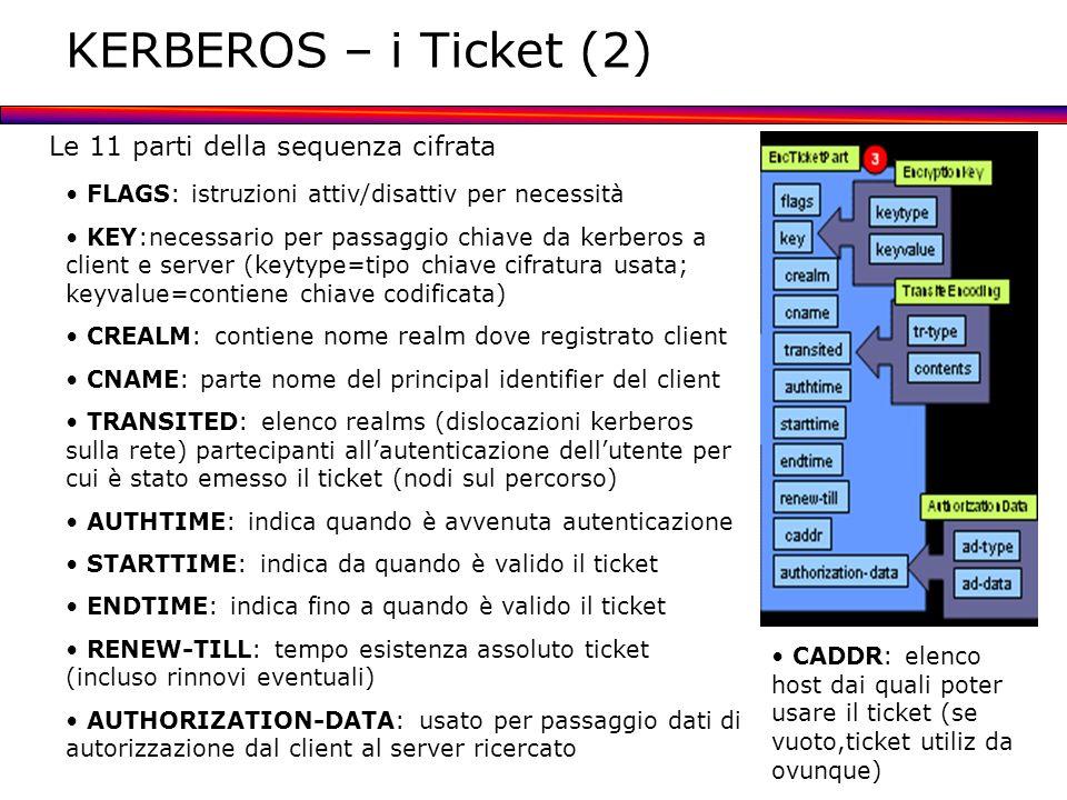 KERBEROS – i Ticket (2) Le 11 parti della sequenza cifrata FLAGS: istruzioni attiv/disattiv per necessità KEY:necessario per passaggio chiave da kerbe