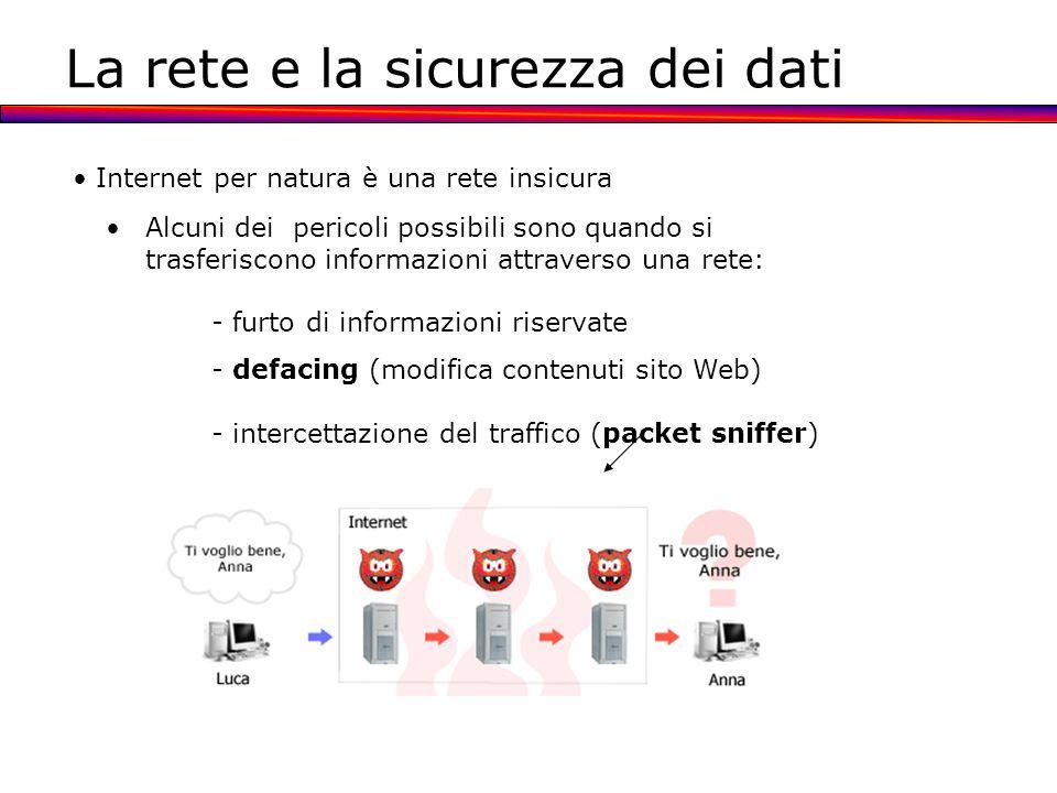 La rete e la sicurezza dei dati Alcuni dei pericoli possibili sono quando si trasferiscono informazioni attraverso una rete: - furto di informazioni r