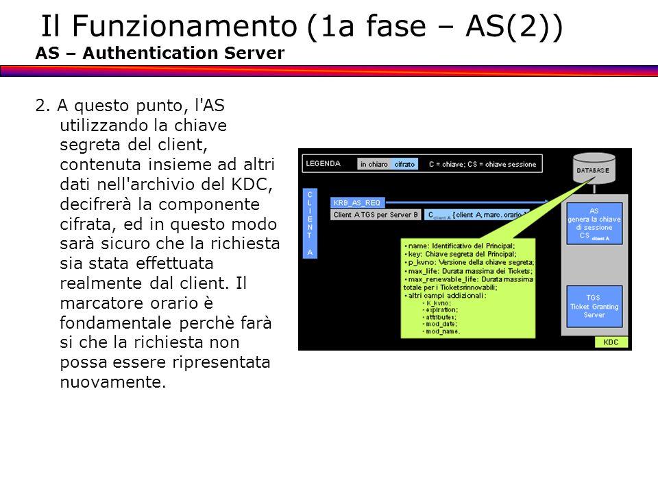 Il Funzionamento (1a fase – AS(2)) AS – Authentication Server 2. A questo punto, l'AS utilizzando la chiave segreta del client, contenuta insieme ad a