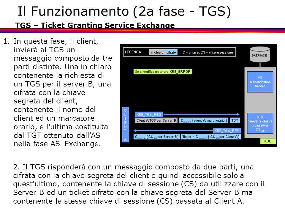 Il Funzionamento (2a fase - TGS) TGS – Ticket Granting Service Exchange 1.In questa fase, il client, invierà al TGS un messaggio composto da tre parti