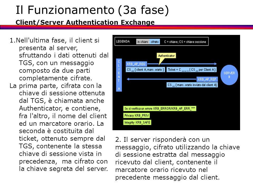 Il Funzionamento (3a fase) Client/Server Authentication Exchange 1.Nell'ultima fase, il client si presenta al server, sfruttando i dati ottenuti dal T