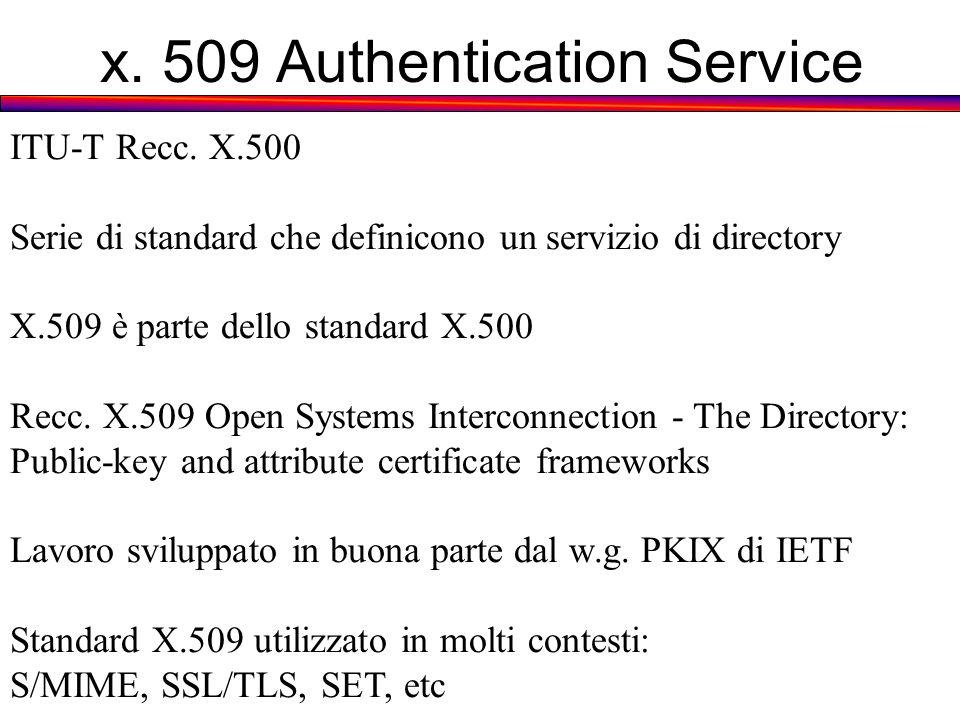 x. 509 Authentication Service ITU-T Recc. X.500 Serie di standard che definicono un servizio di directory X.509 è parte dello standard X.500 Recc. X.5