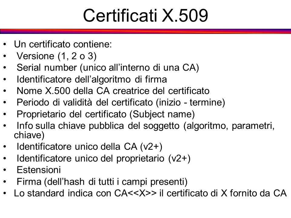 Certificati X.509 Un certificato contiene: Versione (1, 2 o 3) Serial number (unico allinterno di una CA) Identificatore dellalgoritmo di firma Nome X