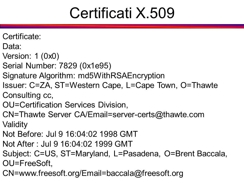Certificate: Data: Version: 1 (0x0) Serial Number: 7829 (0x1e95) Signature Algorithm: md5WithRSAEncryption Issuer: C=ZA, ST=Western Cape, L=Cape Town,