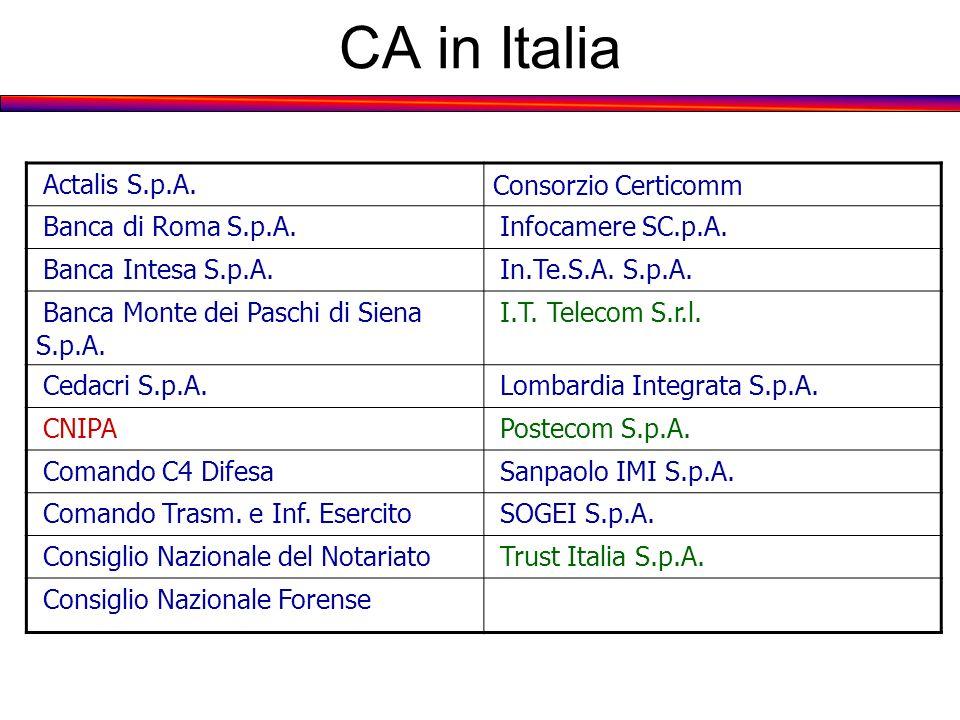 CA in Italia Actalis S.p.A.Consorzio Certicomm Banca di Roma S.p.A. Infocamere SC.p.A. Banca Intesa S.p.A. In.Te.S.A. S.p.A. Banca Monte dei Paschi di