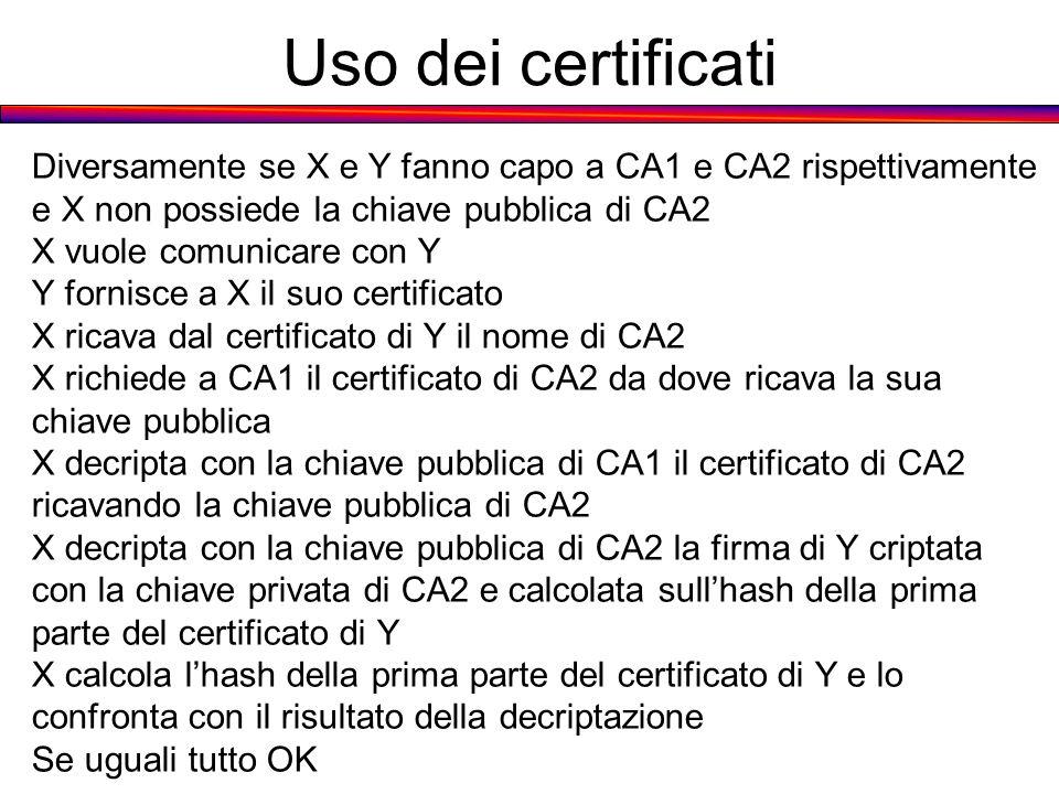 Uso dei certificati Diversamente se X e Y fanno capo a CA1 e CA2 rispettivamente e X non possiede la chiave pubblica di CA2 X vuole comunicare con Y Y