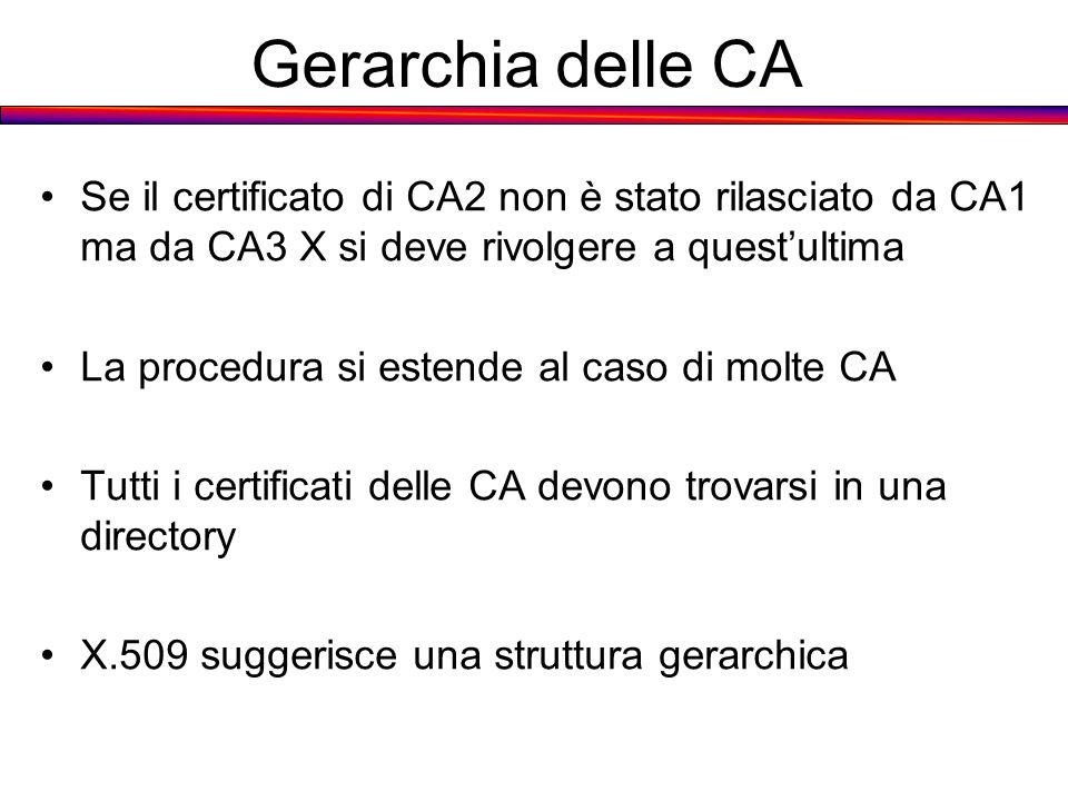 Gerarchia delle CA Se il certificato di CA2 non è stato rilasciato da CA1 ma da CA3 X si deve rivolgere a questultima La procedura si estende al caso