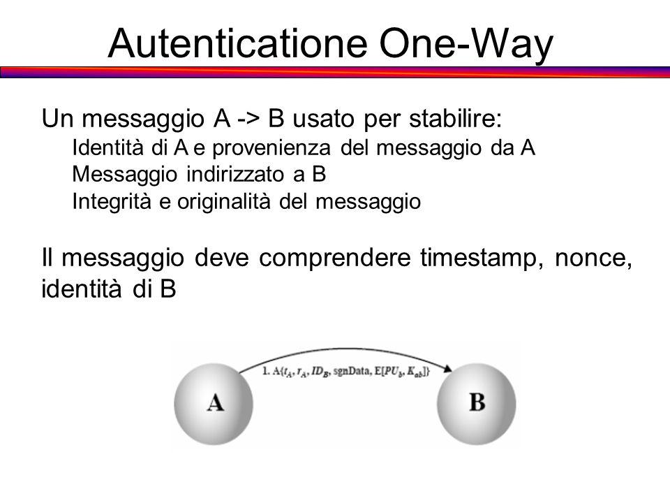 Autenticatione One-Way Un messaggio A -> B usato per stabilire: Identità di A e provenienza del messaggio da A Messaggio indirizzato a B Integrità e o