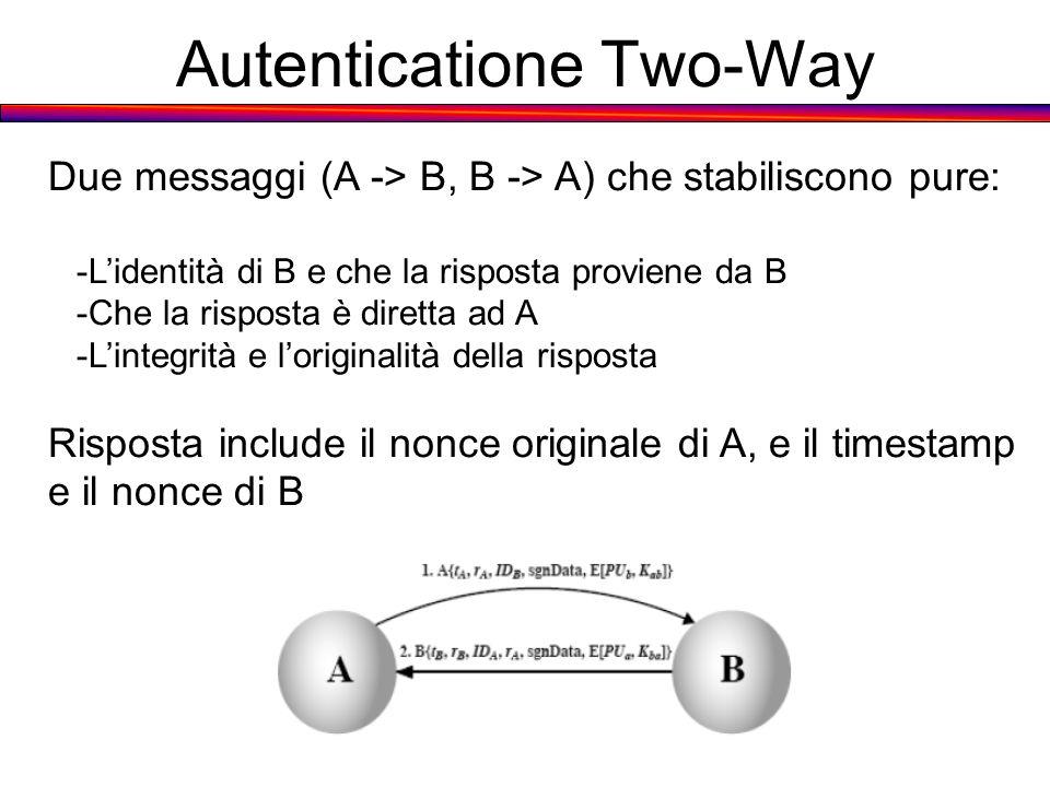 Autenticatione Two-Way Due messaggi (A -> B, B -> A) che stabiliscono pure: -Lidentità di B e che la risposta proviene da B -Che la risposta è diretta