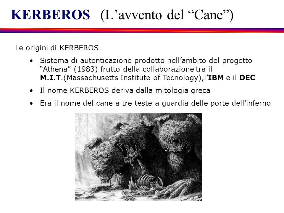 KERBEROS (Lavvento del Cane) Le origini di KERBEROS Sistema di autenticazione prodotto nellambito del progetto Athena (1983) frutto della collaborazio