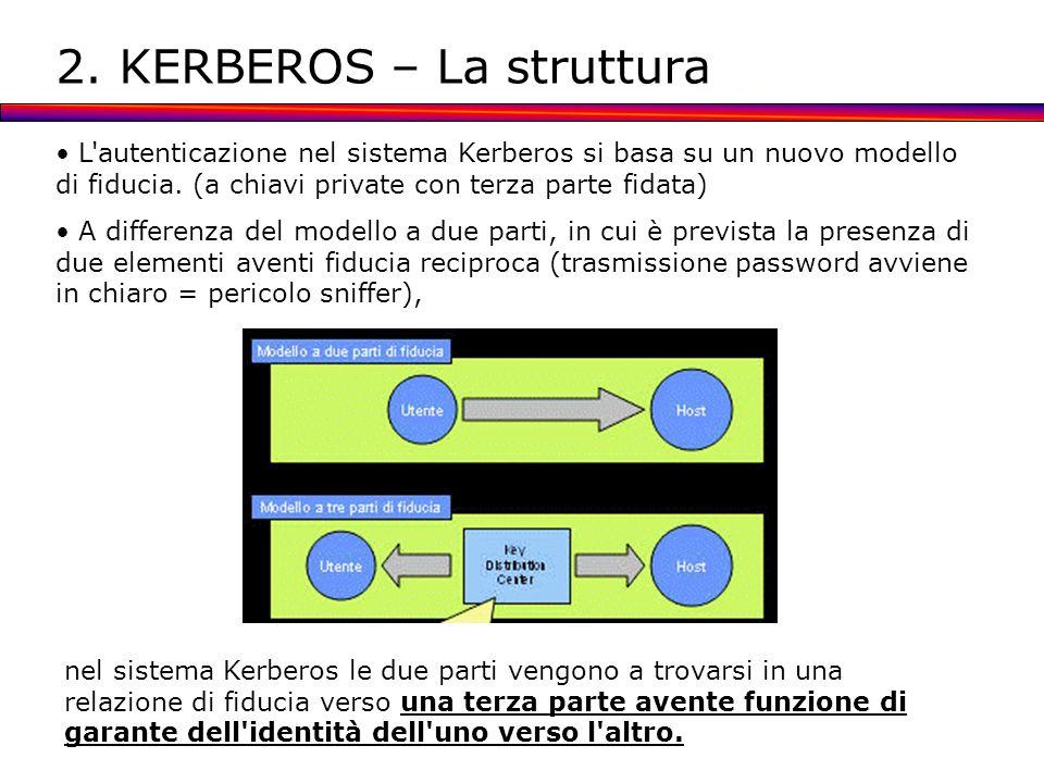 KERBEROS Modello a terza parte di fiducia Descrizione La terza parte KDC (Key Distribution Center) tratta tutti (client e server) come principal utente o servizio che si possono autenticare tramite Kerberos struttura nome di un principal: Primary/instance@NOMEREALM Primary = equivale al nome dellutente o del servizio instance = equivale alla qualifica di un utente.
